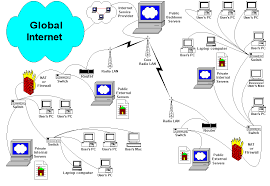 ideas about metropolitan area network on pinterest   local        ideas about metropolitan area network on pinterest   local area network  clouds and night