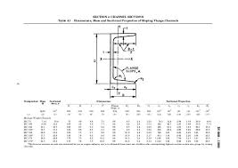 Indian Standard Is808 Dimensions For Hot Rolled Steel