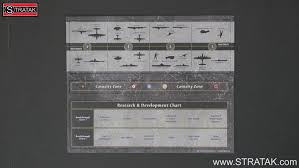 Axis Allies Europe 1940 Second Edition Charts