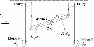 schematic diagram of joystick download scientific diagram Western Plow Joystick Wiring Schematic schematic diagram of joystick