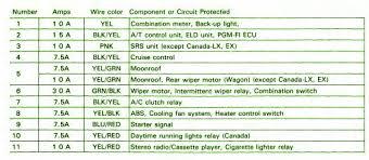 fuse box car wiring diagram page 426 1989 honda accord fuse box map