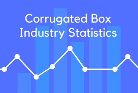 20 Corrugated Box Industry Statistics Trends Analysis
