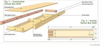 Making Floating Shelves 100 Floating Wall Shelves Plans Floating Shelves Shanty 100 Chic 90