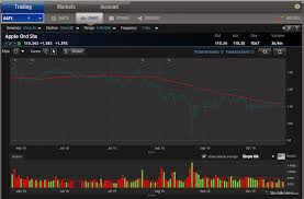 Optionshouse Review Acquired By E Trade Stockbrokers Com