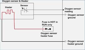rear o2 sensor ford f150 wiring diagram fasett info ford 4 wire oxygen sensor wiring diagram at Oxygen Sensor Wiring Diagram Ford