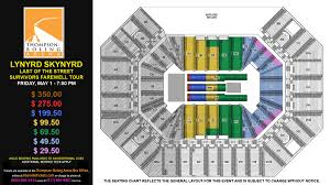 University Of Tennessee Seating Chart Thompson Boling Arena Seating