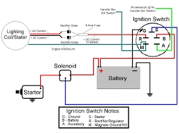 tecumseh wiring diagram wiring diagram schematics baudetails info tecumseh engines wiring diagram nilza net