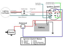 tecumseh wiring diagram wiring diagram schematics baudetails info tecumseh engines wiring diagram nilza net