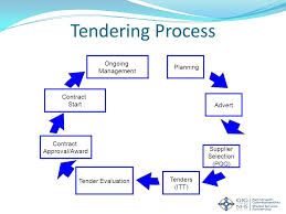 Ojeu Process Chart When Tenders Go Bad Essential Requirements And Common