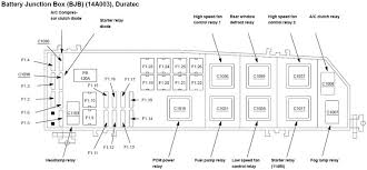 ford escape hybrid fuse box ford wiring diagrams online