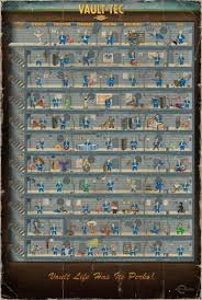 Fallout 4 Perk Chart Orcz Com The Video Games Wiki