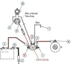 ford starter solenoid wiring diagram wiring diagram inside new ford starter solenoid wire diagram ford starter solenoid wiring diagram wiring diagram inside new