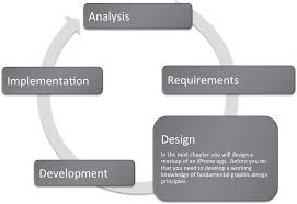 iA – Chair of Information Architecture » Blog Archive in addition Design of information systems  DESIGN    Department of Informatics additionally  together with  as well Modeling and Design of Distributed Information Systems   Springer besides The Design of Information also Information Design Post 1   Design Systems Thinking besides Design of Information Acquisition and Transmission System Based on additionally Good fit  in the design of information spaces in addition  further Information Design   BrainstormOverload   Small design studio  Big. on design of information