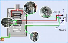 wiring diagram 4 prong stove outlet wiring image gallery wiring diagram 4 prong stove outlet niegcom online on wiring diagram 4 prong stove
