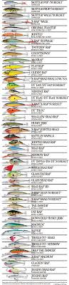 Bwca Trolling Question Boundary Waters Fishing Forum