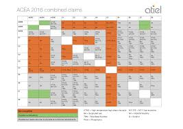 E4 Pay Chart 2016 Acea Claims Representation Representative Body European
