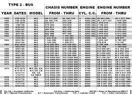 1960 vw bus diagram www albumartinspiration com 1958 Vw Bus Wiring Diagram 1960 vw bus diagram vw vin identification, vehicle identification jbugs 1960s volkswagen bus van 1960 1968 vw bus wiring diagram
