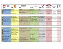 Castrol Grease Comparison Chart Mobil Dte 11 Cross Reference