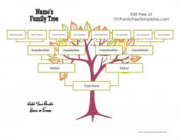 Make A Free Family Tree Under Fontanacountryinn Com
