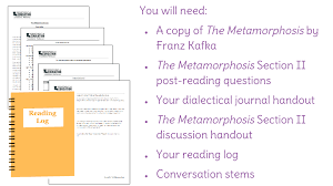 lesson fishbowl discussion of section ii of the metamorphosis view resource copy resource id
