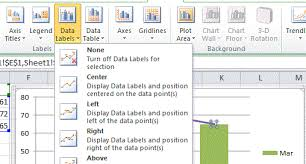 Excel Data Labels How To Add Totals As Labels To A Stacked