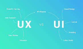 What is the difference between UX Design and UI Design | WECREATE