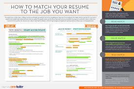 Tailor Resume To Job INFOGRAPHIC Matching your resume to the job you want CareerBuilder 1