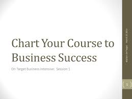 Chart Your Course To Business Success Ppt Video Online