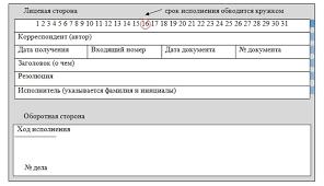 Московский финансово промышленный университет Синергия  Пример карточки РКК регистрационно контрольная карточка приведен на рисунке 10