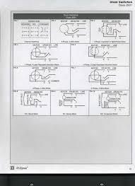 square d motor starter wiring diagram beautiful dayton electric square d 8536 wiring diagram square d motor starter wiring diagram beautiful dayton electric motor wiring diagram & gallery leeson motor