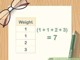 How To Calculate Weighted Average Formula And Examples