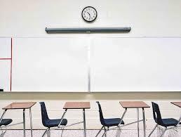 Five Important Classroom Procedures
