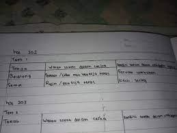 Maybe you would like to learn more about one of these? Kunci Jawaban Buku Bahasa Indonesia Smp Kelas 7 Kurikulum 2013 Kumpulan Soal