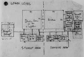Form And Design Louis Kahn Louis I Kahn Collection Weitzman School