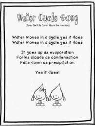 Small Picture Week 12 215 Water Cycle Coloring Sheet OLQS Preschool Co op