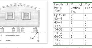 wiring diagram for double wide mobile home wiring double wide trailer wiring diagram jodebal com on wiring diagram for double wide mobile home