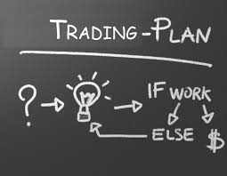 Image result for plan the trade trade the plan