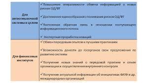 Росфинмониторинг Совет Комплаенс Организация работы