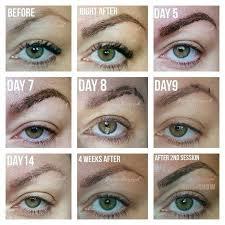 Permanentní Makeup Veselí Nad Moravou