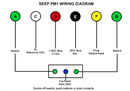seperate dc bus for seep pm1 electrics non dcc rmweb seep pm1 jpg