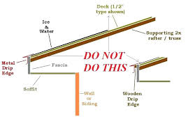 minimum roof pitch metal roof 9 get flashing details right