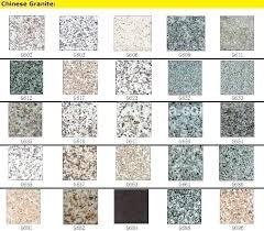 tile adhesive outdoor granite handrails for steps stone inside tiles designs 6 external bq