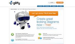 Free Online Flow Chart Generator Online Flow Chart Generators