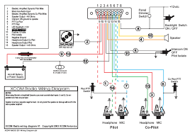 hhr radio wiring diagram wiring diagrams