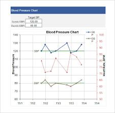 Blood Pressure Chart Print Out Tirevi Fontanacountryinn Com