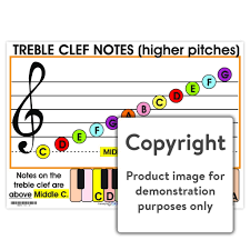 Treble Clef Notes Chart Treble Clef Notes