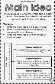 My Mini Anchor Chart Class Schedule