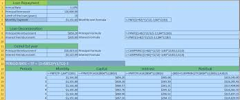 loan formulas schedule loan repayments with excel formulas investopedia
