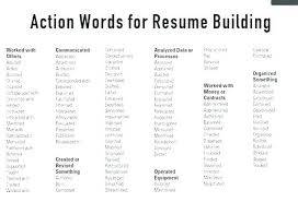 Resume Action Words Wonderful 3515 Resume Objective Words Related Post Action Verbs For Resume