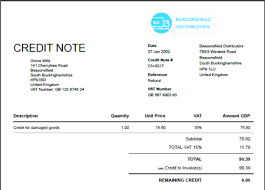 Sample Credit Note Invoice Creating A Credit Note Xadapter